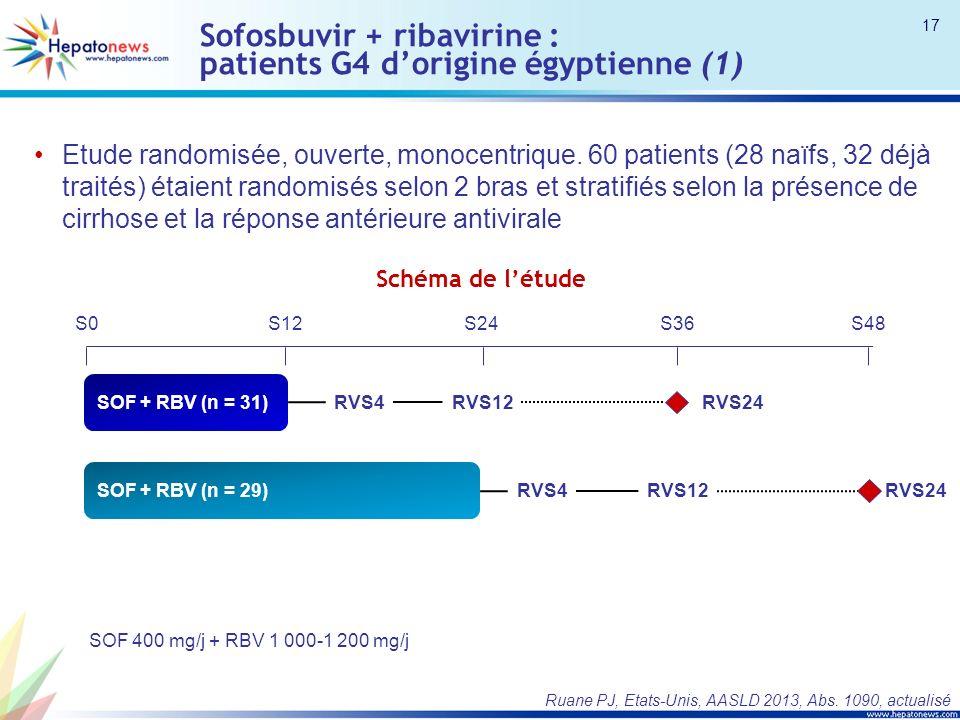 Sofosbuvir + ribavirine : patients G4 dorigine égyptienne (1) Etude randomisée, ouverte, monocentrique.
