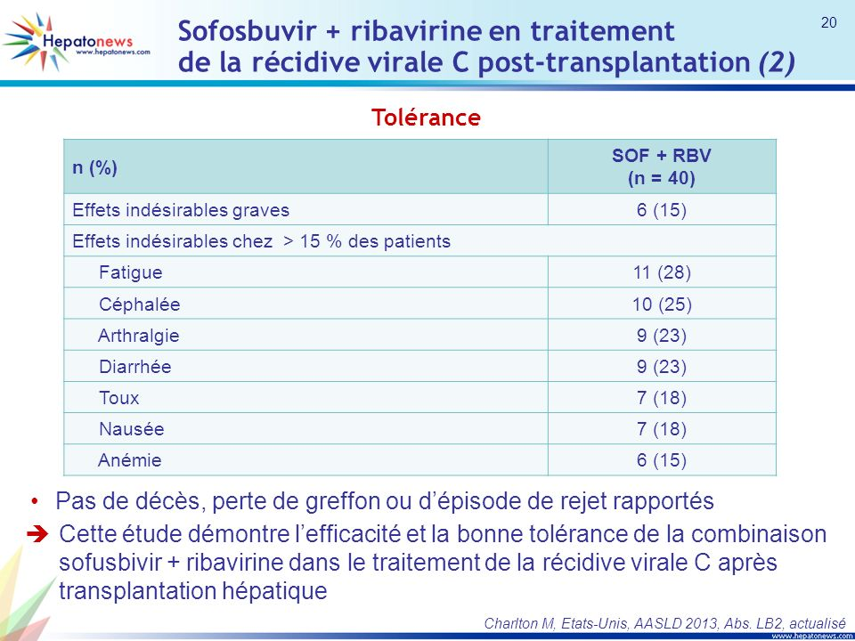 Tolérance n (%) SOF + RBV (n = 40) Effets indésirables graves6 (15) Effets indésirables chez > 15 % des patients Fatigue11 (28) Céphalée10 (25) Arthra