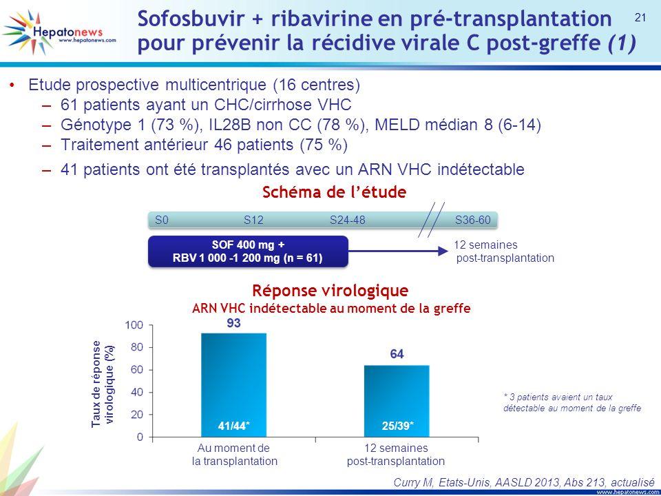 Sofosbuvir + ribavirine en pré-transplantation pour prévenir la récidive virale C post-greffe (1) Etude prospective multicentrique (16 centres) –61 patients ayant un CHC/cirrhose VHC –Génotype 1 (73 %), IL28B non CC (78 %), MELD médian 8 (6-14) –Traitement antérieur 46 patients (75 %) –41 patients ont été transplantés avec un ARN VHC indétectable Curry M, Etats-Unis, AASLD 2013, Abs 213, actualisé Réponse virologique ARN VHC indétectable au moment de la greffe Schéma de létude Taux de réponse virologique (%) * 3 patients avaient un taux détectable au moment de la greffe Au moment de la transplantation 12 semaines post-transplantation SOF 400 mg + RBV 1 000 -1 200 mg (n = 61) S0S12S24-48S36-60 12 semaines post-transplantation 41/44*25/39* 21