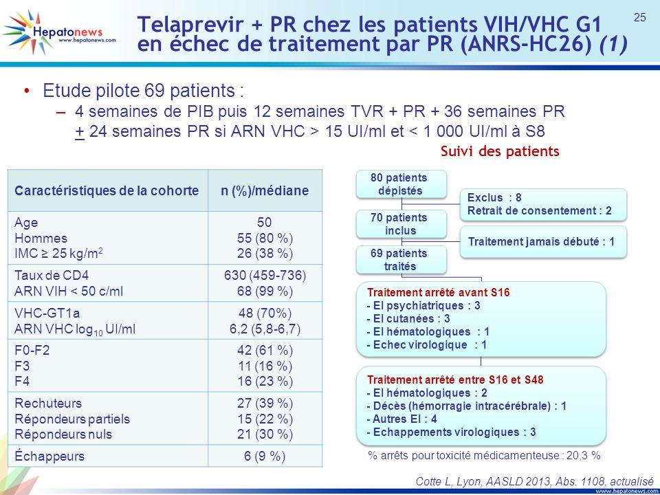 Telaprevir + PR chez les patients VIH/VHC G1 en échec de traitement par PR (ANRS-HC26) (1) Etude pilote 69 patients : –4 semaines de PIB puis 12 semaines TVR + PR + 36 semaines PR + 24 semaines PR si ARN VHC > 15 UI/ml et < 1 000 UI/ml à S8 Cotte L, Lyon, AASLD 2013, Abs.