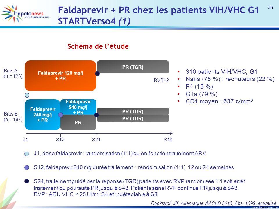 Faldaprevir + PR chez les patients VIH/VHC G1 STARTVerso4 (1) 310 patients VIH/VHC, G1 Naïfs (78 %) ; rechuteurs (22 %) F4 (15 %) G1a (79 %) CD4 moyen : 537 c/mm 3 Rockstroh JK, Allemagne, AASLD 2013, Abs.