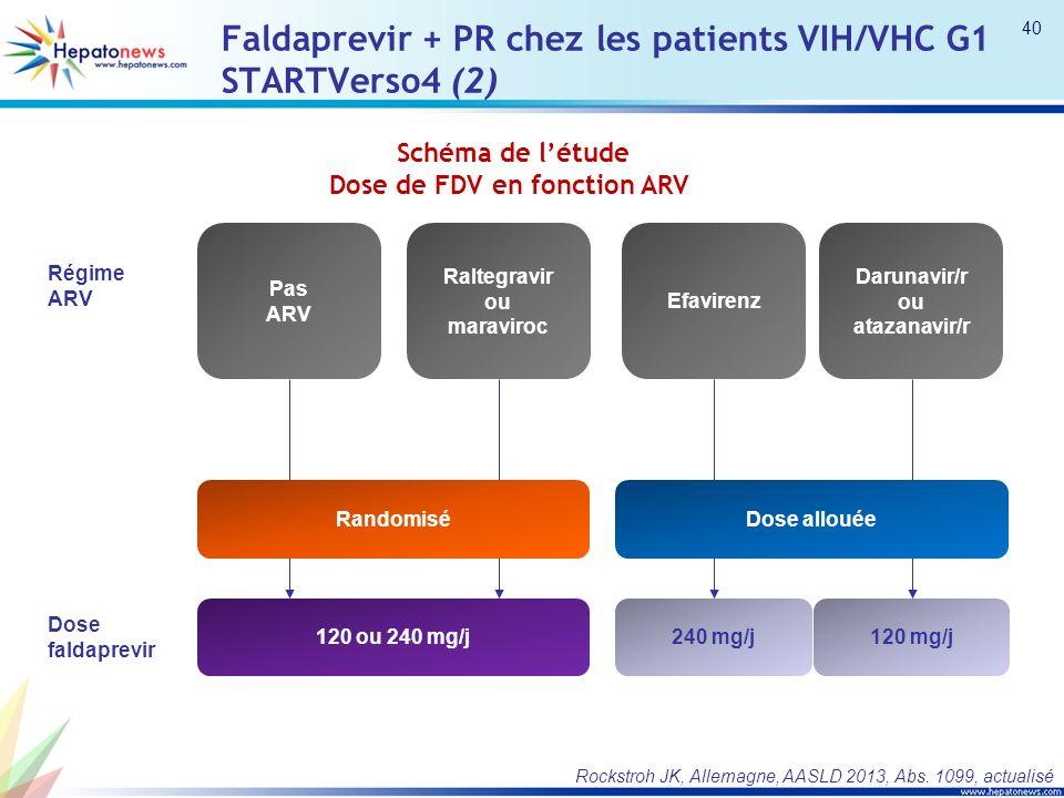 Faldaprevir + PR chez les patients VIH/VHC G1 STARTVerso4 (2) Rockstroh JK, Allemagne, AASLD 2013, Abs. 1099, actualisé Schéma de létude Dose de FDV e