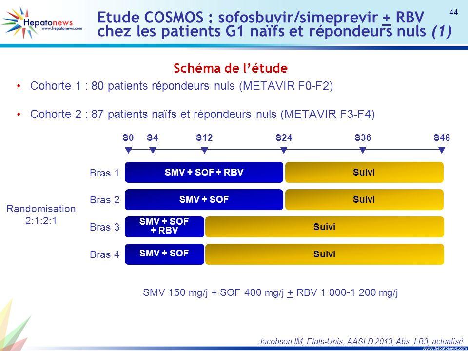 Etude COSMOS : sofosbuvir/simeprevir + RBV chez les patients G1 naïfs et répondeurs nuls (1) Cohorte 1 : 80 patients répondeurs nuls (METAVIR F0-F2) C