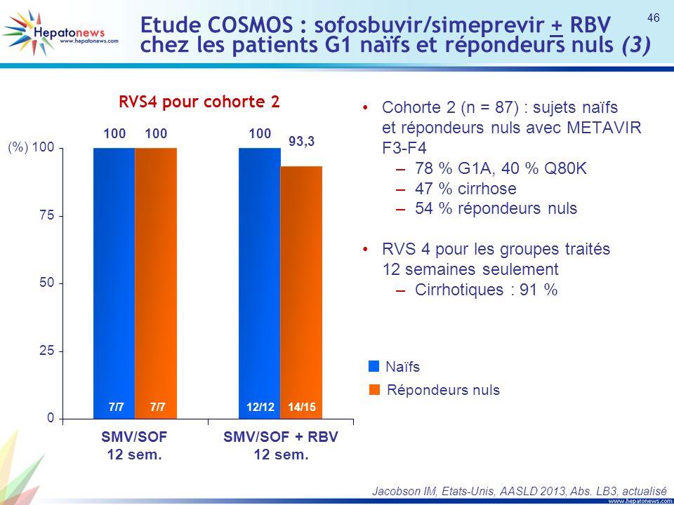 Etude COSMOS : sofosbuvir/simeprevir + RBV chez les patients G1 naïfs et répondeurs nuls (3) Naïfs Répondeurs nuls Cohorte 2 (n = 87) : sujets naïfs e