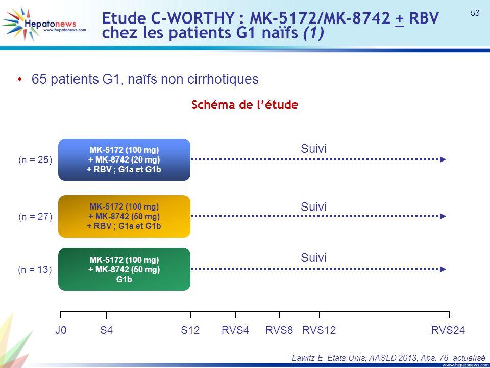 Etude C-WORTHY : MK-5172/MK-8742 + RBV chez les patients G1 naïfs (1) 65 patients G1, naïfs non cirrhotiques Lawitz E, Etats-Unis, AASLD 2013, Abs.