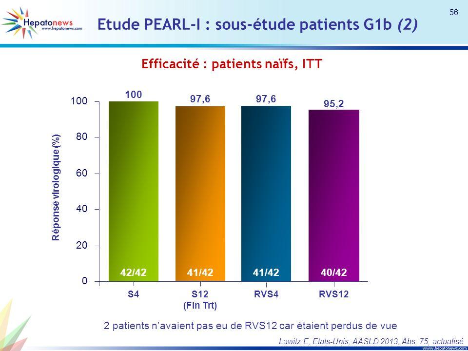2 patients navaient pas eu de RVS12 car étaient perdus de vue Etude PEARL-I : sous-étude patients G1b (2) Efficacité : patients naïfs, ITT 100 97,6 42
