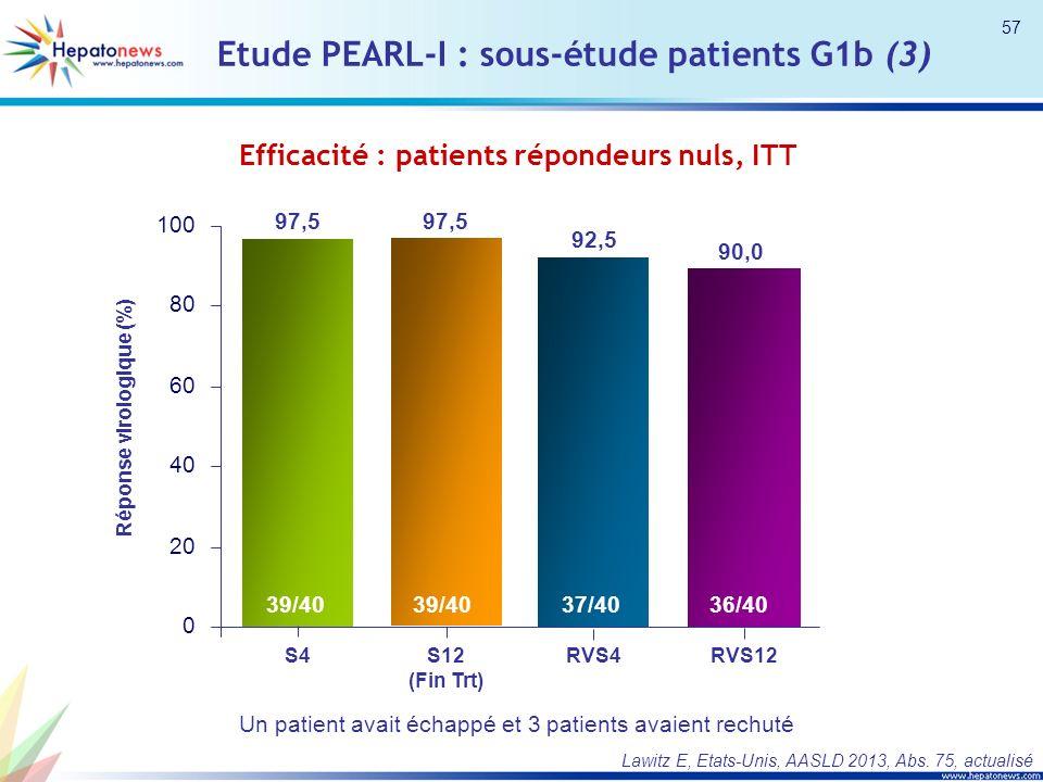 Un patient avait échappé et 3 patients avaient rechuté Etude PEARL-I : sous-étude patients G1b (3) Efficacité : patients répondeurs nuls, ITT 97,5 92,5 90,0 RVS4RVS12S4S12 (Fin Trt) Réponse virologique (%) 0 20 40 60 80 100 39/40 37/4036/40 Lawitz E, Etats-Unis, AASLD 2013, Abs.