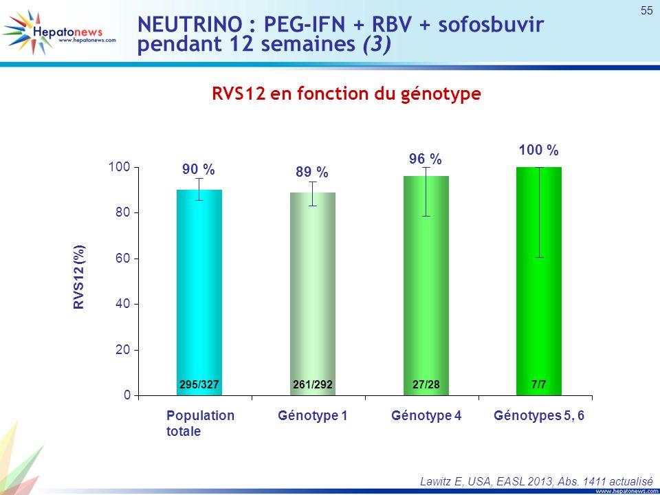 NEUTRINO : PEG-IFN + RBV + sofosbuvir pendant 12 semaines (3) RVS12 en fonction du génotype Lawitz E, USA, EASL 2013, Abs. 1411 actualisé 55 90 % 89 %