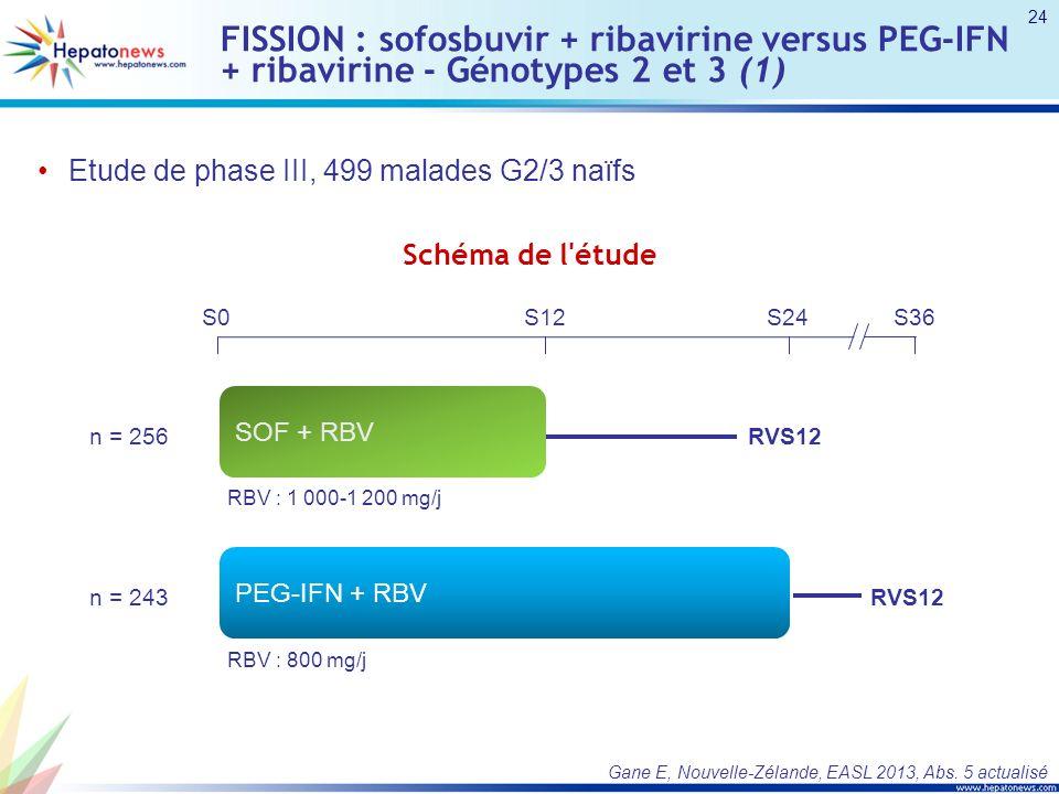 FISSION : sofosbuvir + ribavirine versus PEG-IFN + ribavirine - Génotypes 2 et 3 (1) Etude de phase III, 499 malades G2/3 naïfs Gane E, Nouvelle-Zélande, EASL 2013, Abs.