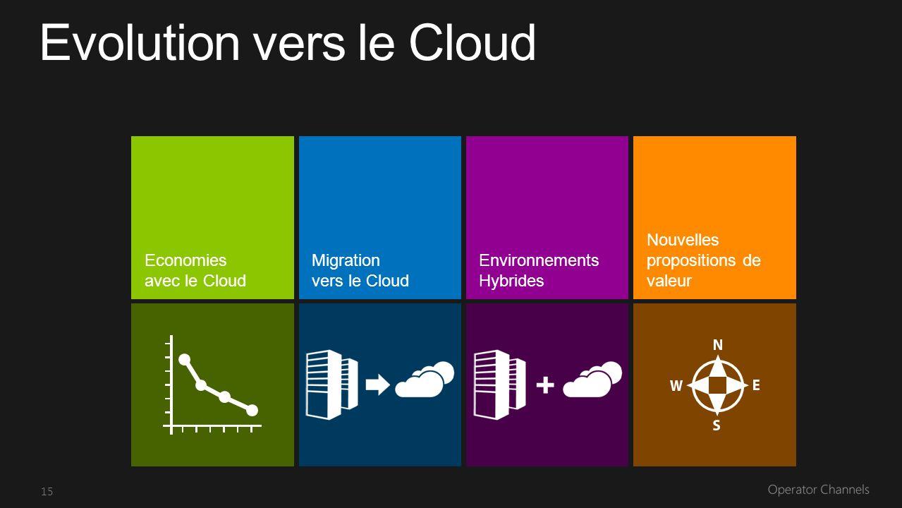 15 Economies avec le Cloud Migration vers le Cloud Nouvelles propositions de valeur Environnements Hybrides