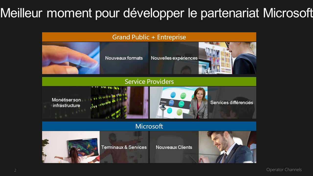 3 TéléphonePC/TabletteTV Infrastructure CloudProductivité Communications Unifiées Organisation Operator Channels Différentiation Business Models