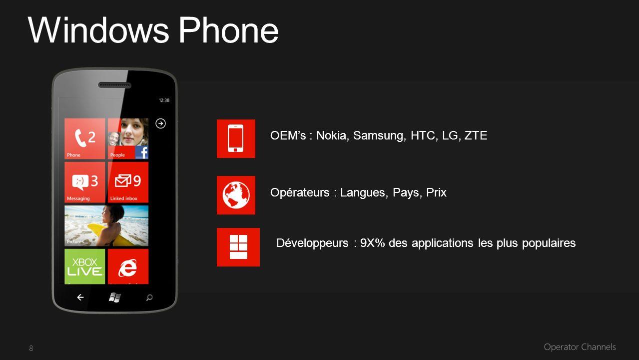 8 Développeurs : 9X% des applications les plus populaires Opérateurs : Langues, Pays, Prix OEMs : Nokia, Samsung, HTC, LG, ZTE