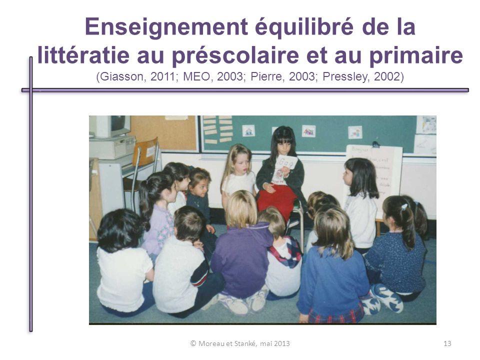 Enseignement équilibré de la littératie au préscolaire et au primaire (Giasson, 2011; MEO, 2003; Pierre, 2003; Pressley, 2002) © Moreau et Stanké, mai 201313