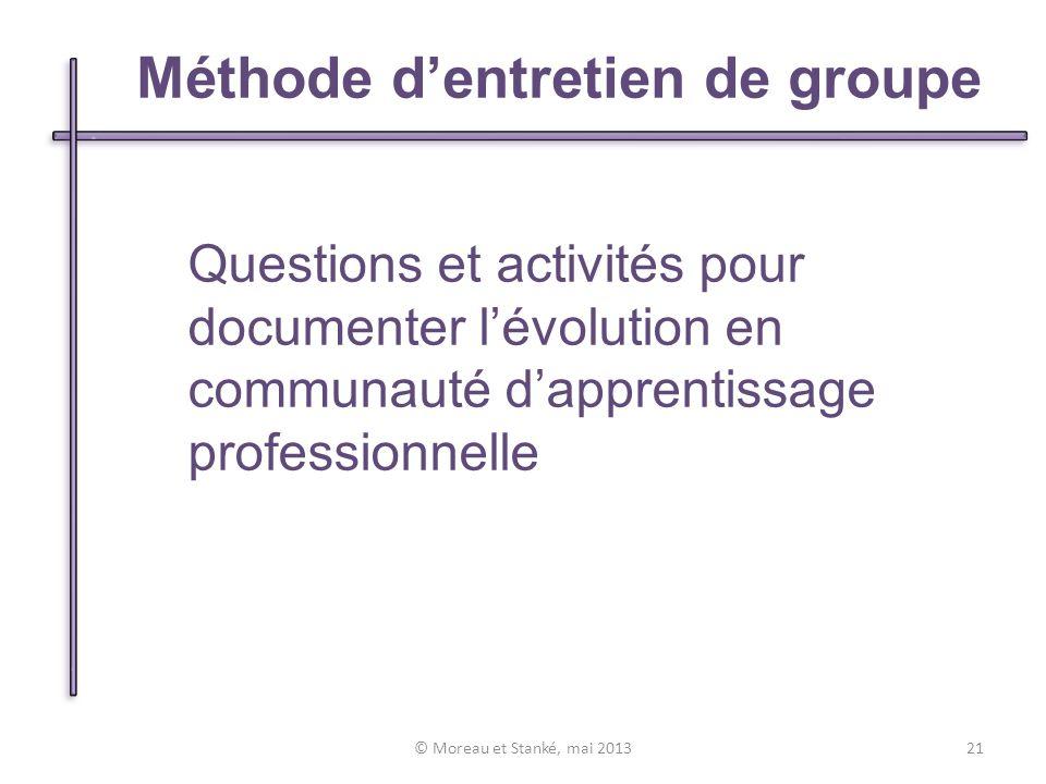 © Moreau et Stanké, mai 2013 Méthode dentretien de groupe Questions et activités pour documenter lévolution en communauté dapprentissage professionnelle 21
