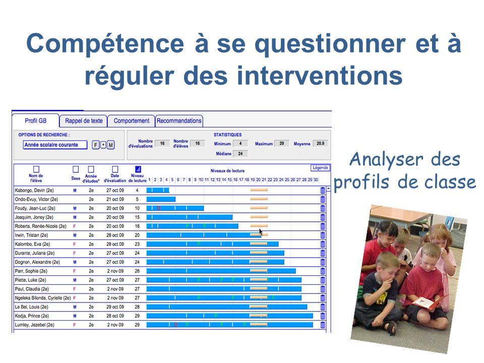 Compétence à se questionner et à réguler des interventions Analyser des profils de classe