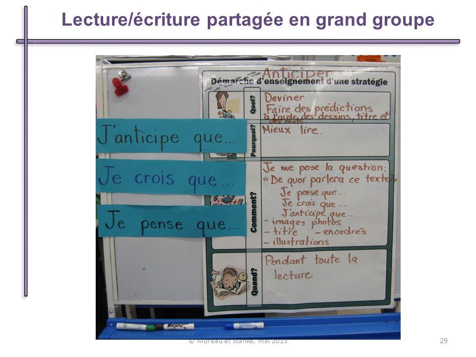 Lecture/écriture partagée en grand groupe © Moreau et Stanké, mai 201329