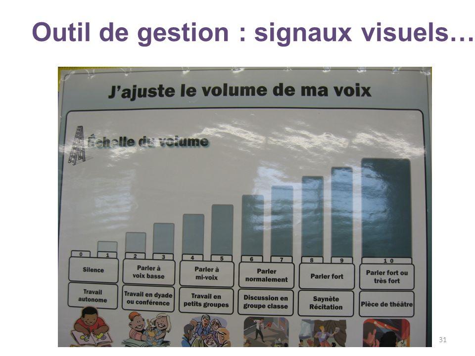 Outil de gestion : signaux visuels… © Moreau et Stanké, mai 201331