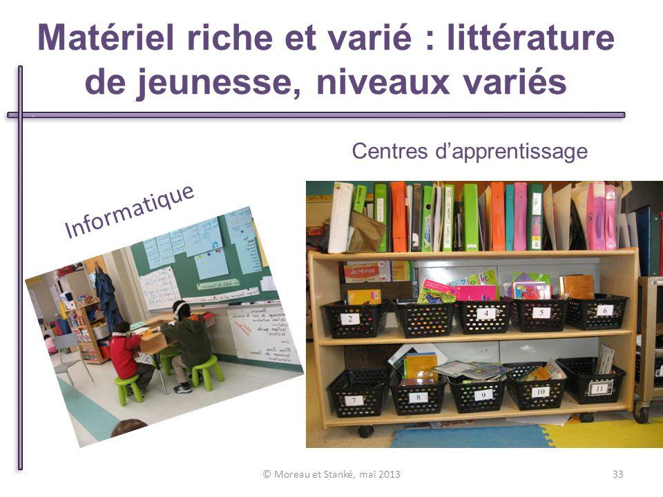 Matériel riche et varié : littérature de jeunesse, niveaux variés © Moreau et Stanké, mai 201333 Informatique Centres dapprentissage
