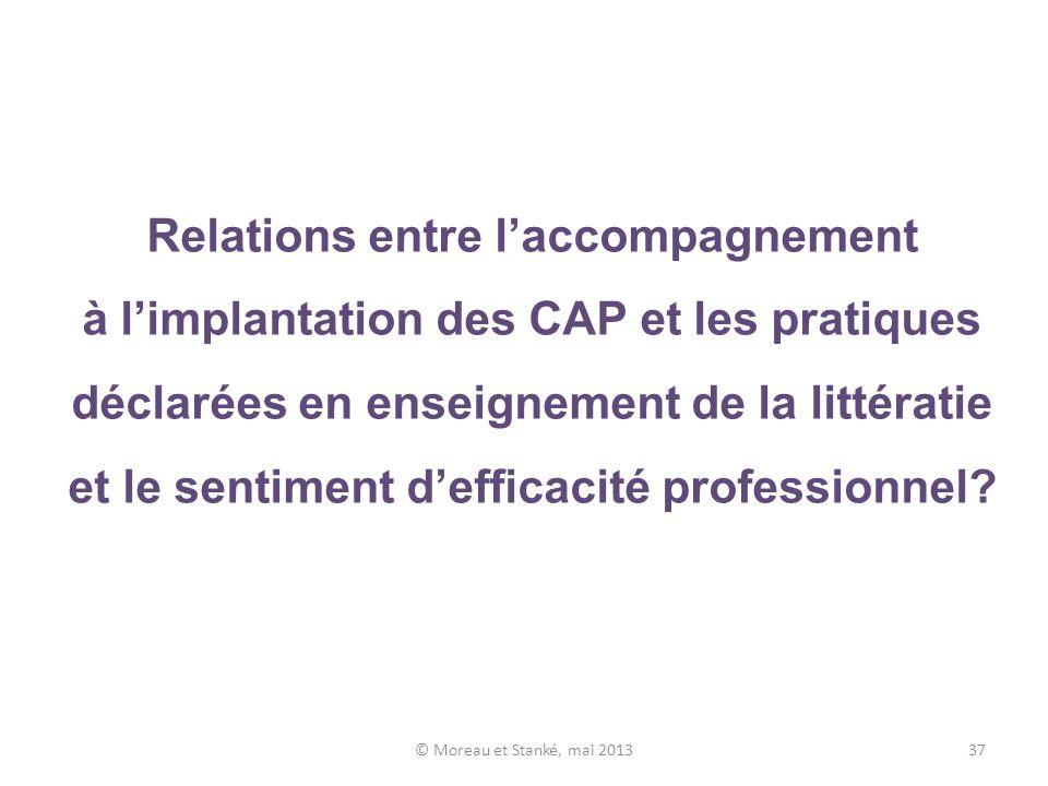 Relations entre laccompagnement à limplantation des CAP et les pratiques déclarées en enseignement de la littératie et le sentiment defficacité professionnel.