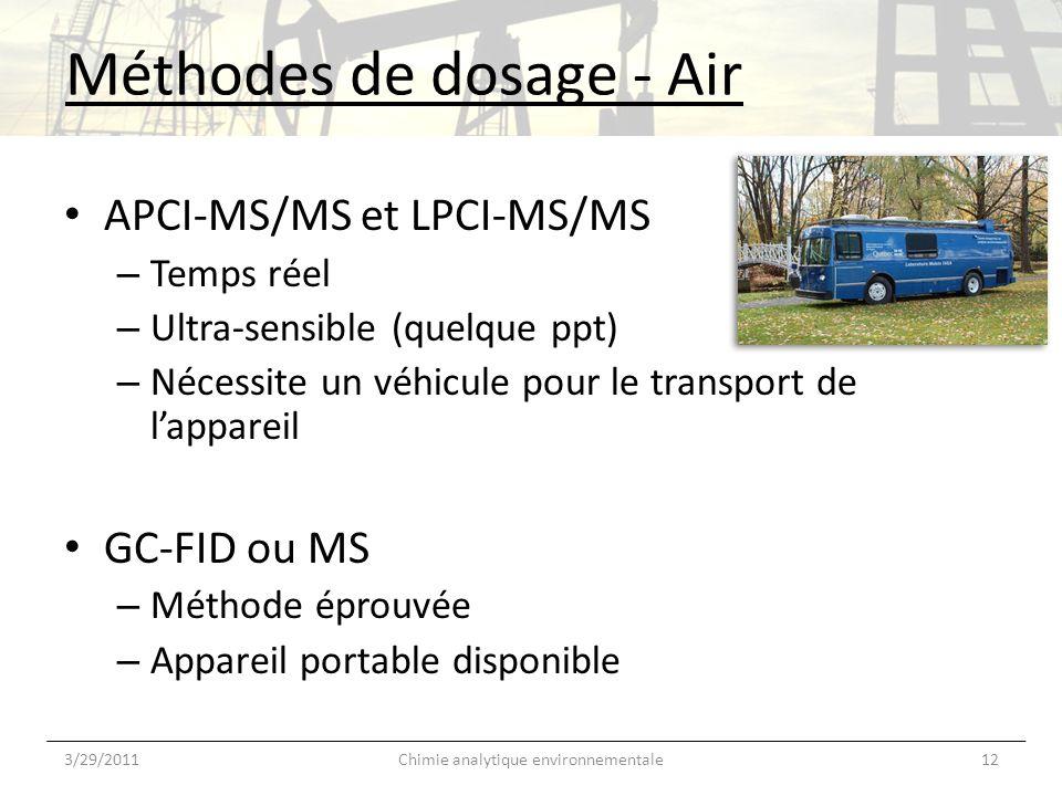 Méthodes de dosage - Air 3/29/201112Chimie analytique environnementale APCI-MS/MS et LPCI-MS/MS – Temps réel – Ultra-sensible (quelque ppt) – Nécessit