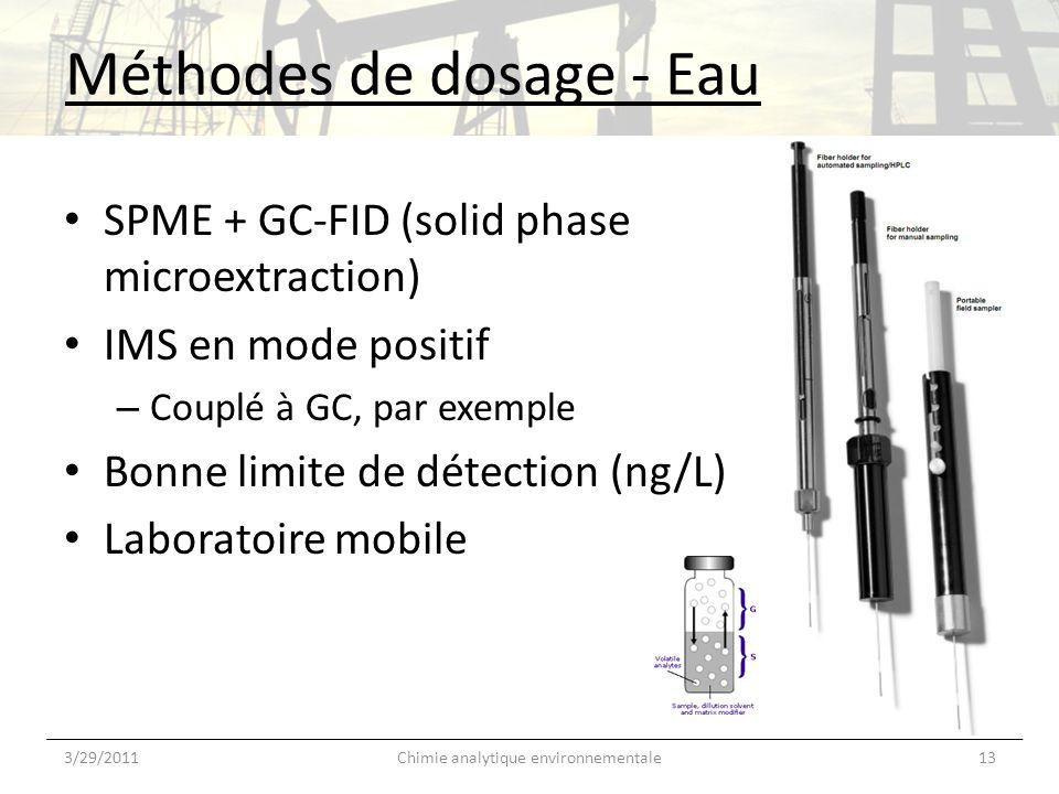 Méthodes de dosage - Eau SPME + GC-FID (solid phase microextraction) IMS en mode positif – Couplé à GC, par exemple Bonne limite de détection (ng/L) L