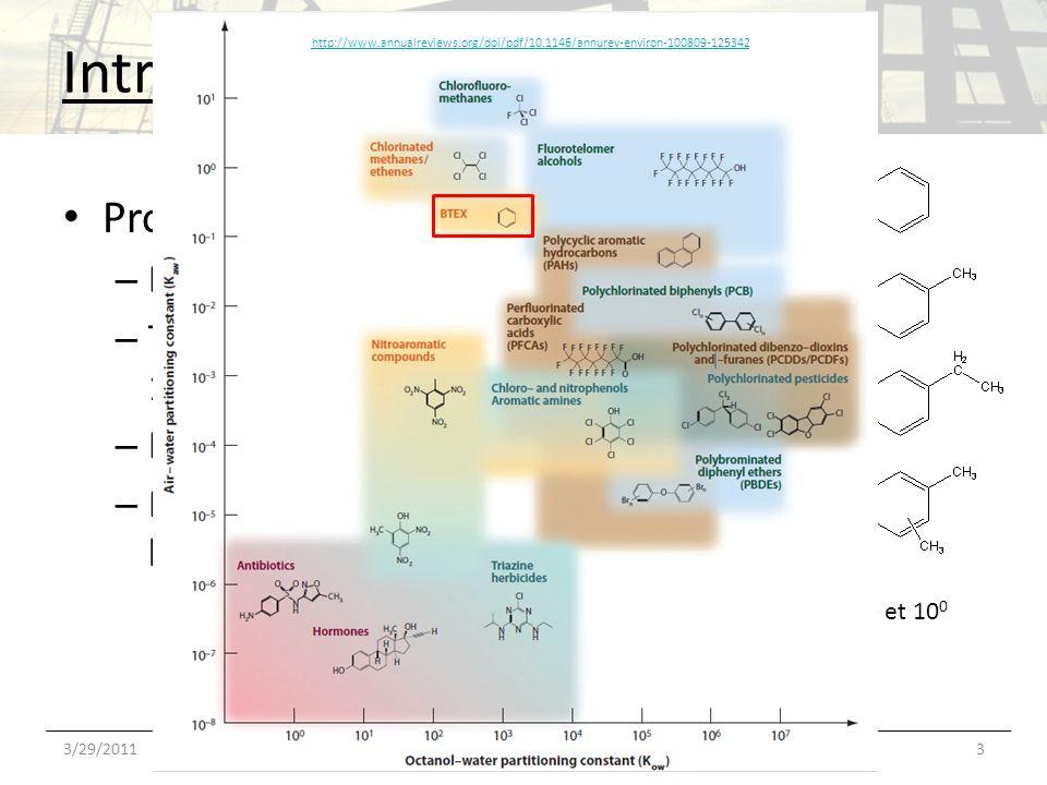 Introduction Propriétés chimiques : – Liquides – Très volatils (tension vapeur de 10 -2 à 10 -1 atm, à 25 °C) – Inflammables – Relativement solubles d