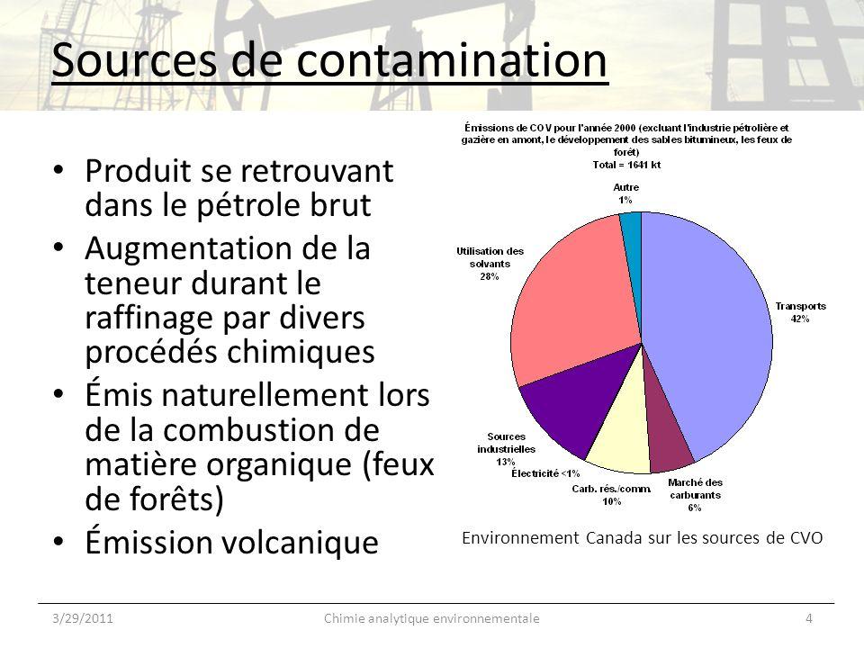 Sources de contamination Produit se retrouvant dans le pétrole brut Augmentation de la teneur durant le raffinage par divers procédés chimiques Émis n