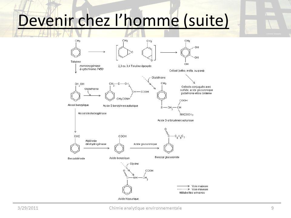 Devenir chez lhomme (suite) 3/29/20119Chimie analytique environnementale