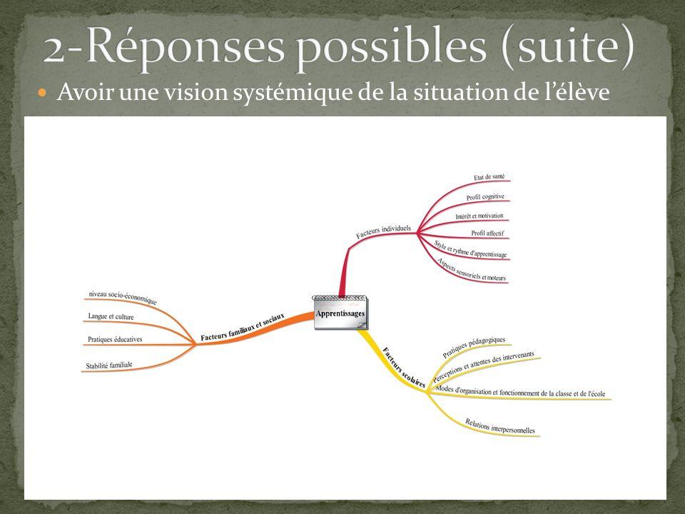 Avoir une vision systémique de la situation de lélève