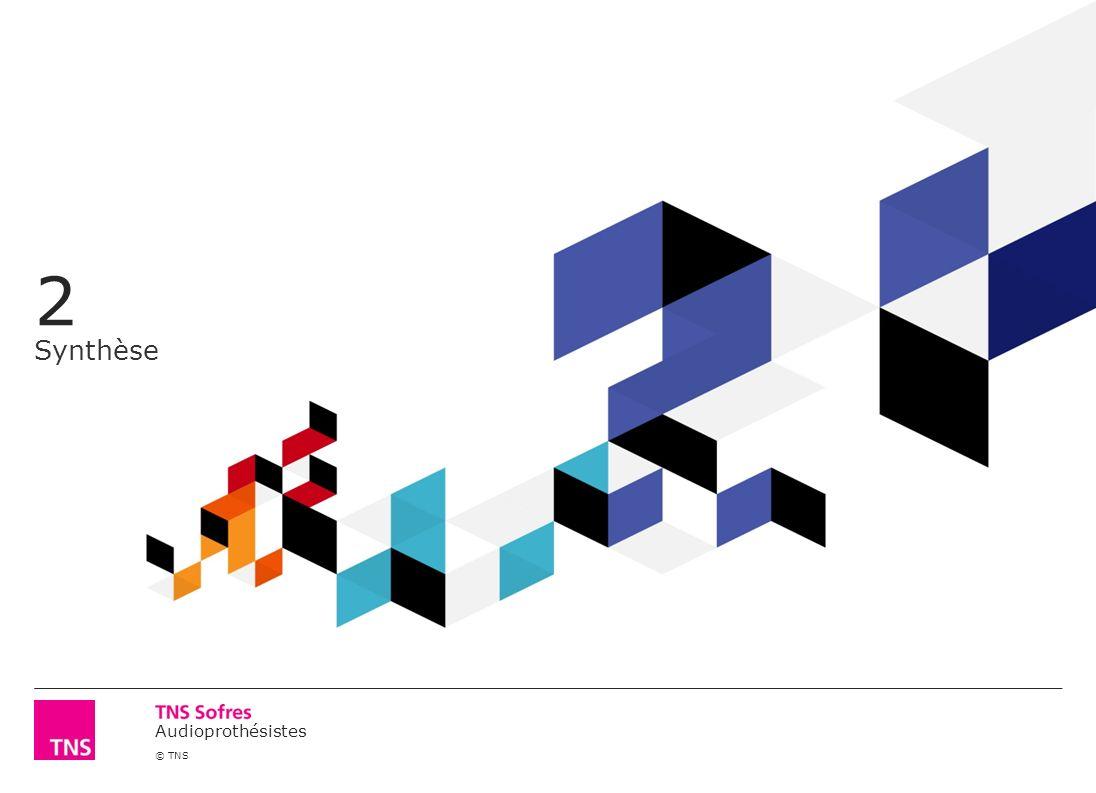 Audioprothésistes © TNS 2 Synthèse