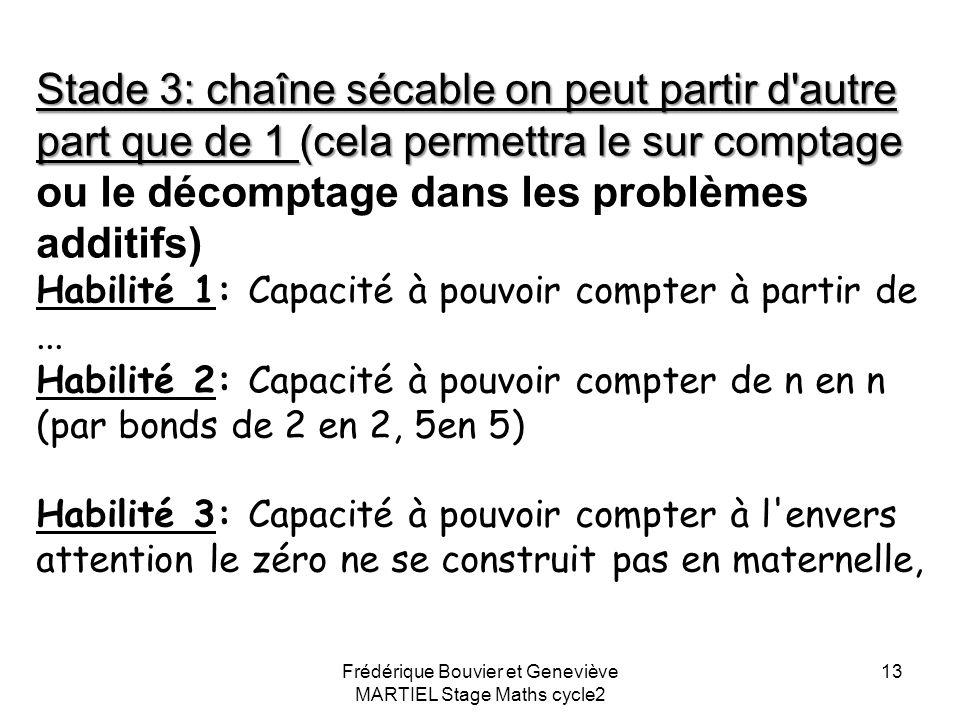 Stade 2: chaîne insécableStade 2: chaîne insécable un/deux/trois/quatre/cinq/six/sept Habilité 1: Capacité de pouvoir compter jusqu'à... x Habilité 2: