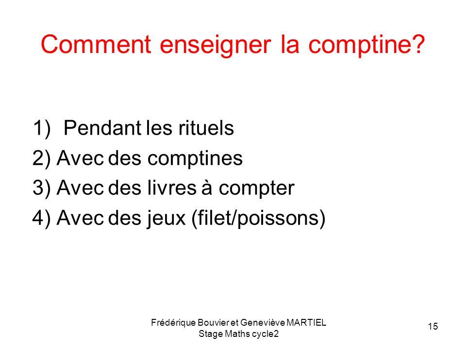 Frédérique Bouvier et Geneviève MARTIEL Stage Maths cycle2 14 Stade 4: Chaîne terminale Stade 4: Chaîne terminale : la réversibilité de la chaîne est