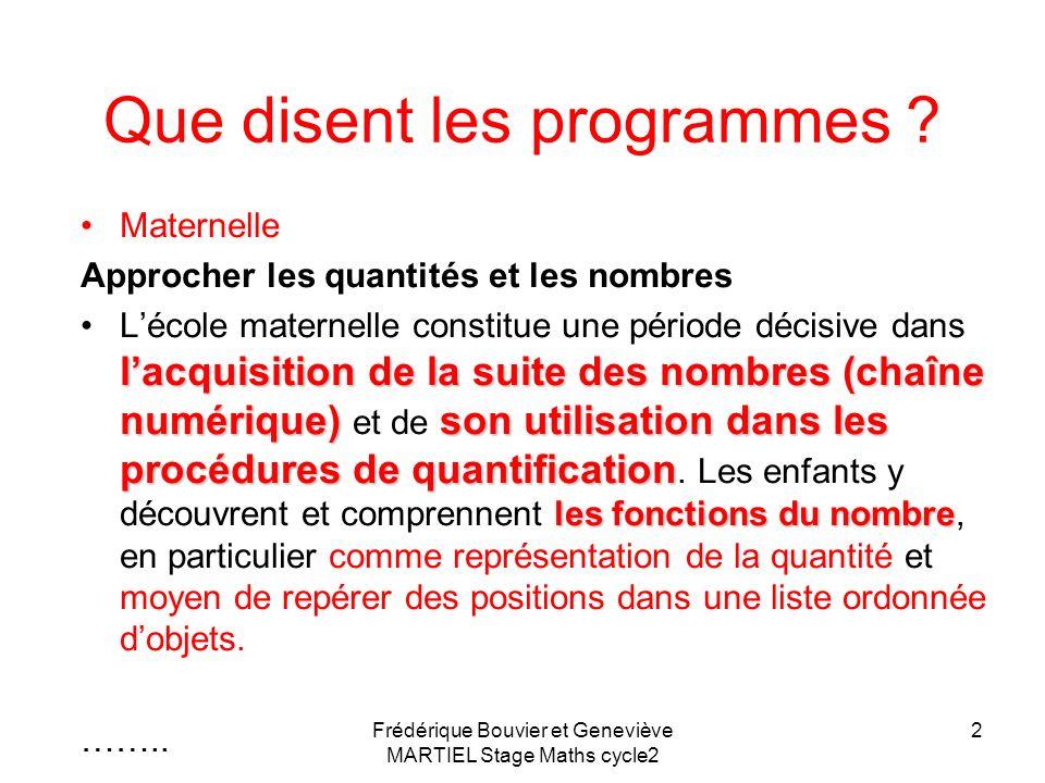 Frédérique Bouvier et Geneviève MARTIEL Stage Maths cycle2 1 Le nombre à la maternelle Volet 2 : savoir dénombrer