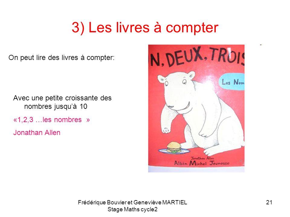 Frédérique Bouvier et Geneviève MARTIEL Stage Maths cycle2 20 3) Les livres à compter On peut lire des livres à compter: Ils ne sont pas tous équivale