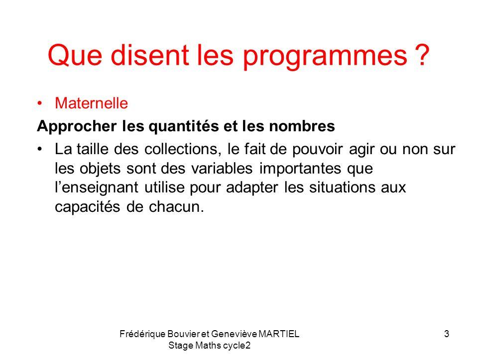 Frédérique Bouvier et Geneviève MARTIEL Stage Maths cycle2 Que disent les programmes ? Maternelle Approcher les quantités et les nombres lacquisition