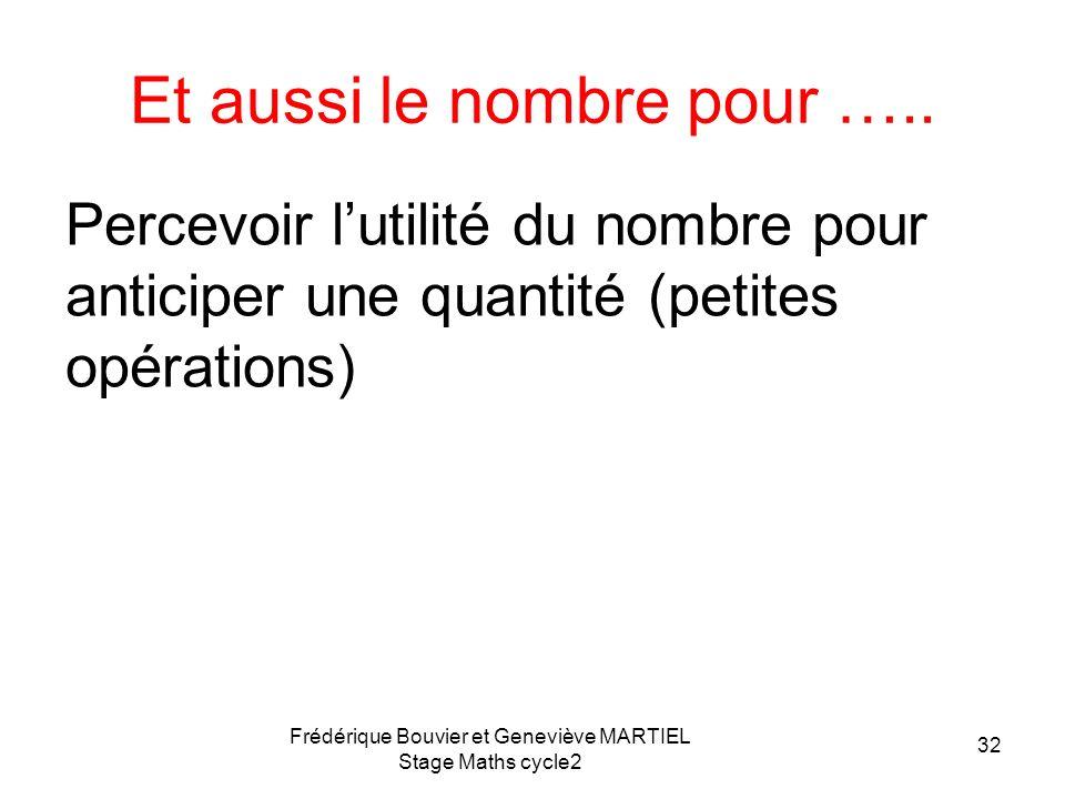 Frédérique Bouvier et Geneviève MARTIEL Stage Maths cycle2 31 Films de maternelle Vidéo 2 vidéo 3 vidéo 4 Les garages CD Hatier Vidéo 1 Quelle progres