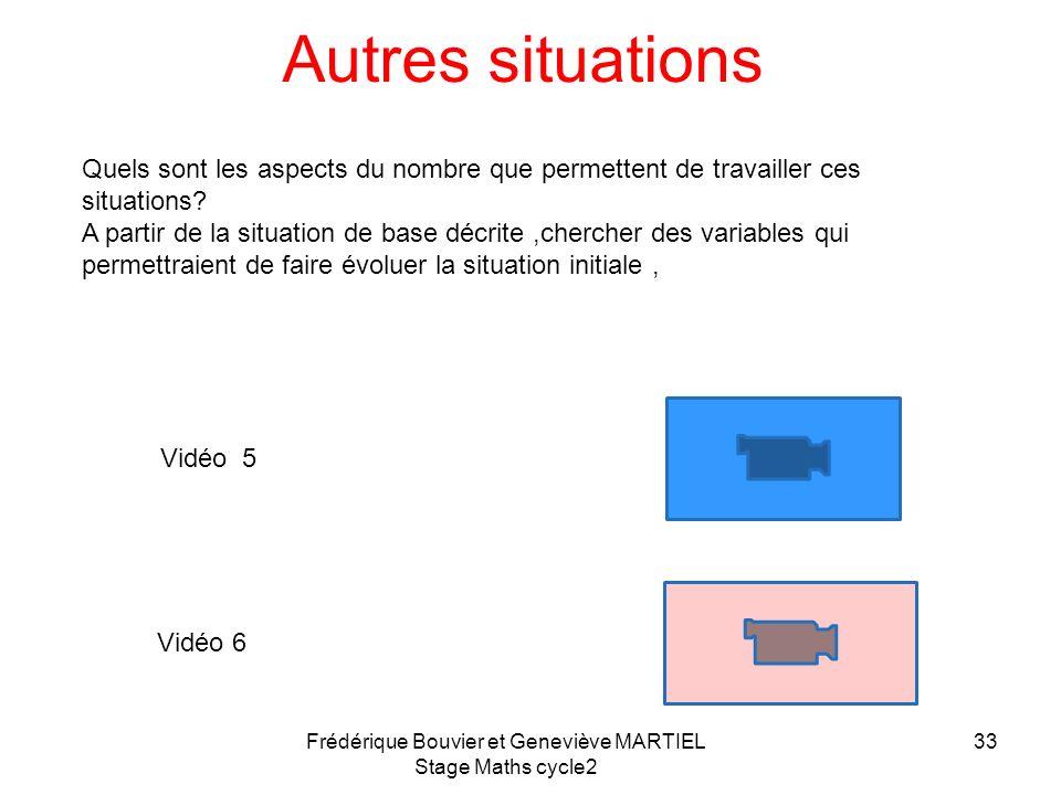 Et aussi le nombre pour ….. 32 Percevoir lutilité du nombre pour anticiper une quantité (petites opérations) Frédérique Bouvier et Geneviève MARTIEL S