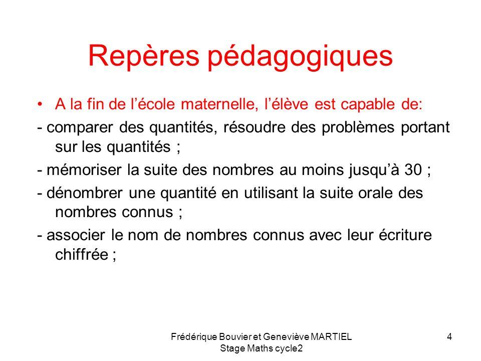 Frédérique Bouvier et Geneviève MARTIEL Stage Maths cycle2 Que disent les programmes ? Maternelle Approcher les quantités et les nombres La taille des