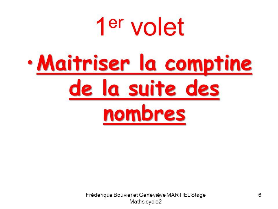 Comment enseigner les nombres en maternelle? Suivant 2 volets Frédérique Bouvier et Geneviève MARTIEL Stage Maths cycle2 5