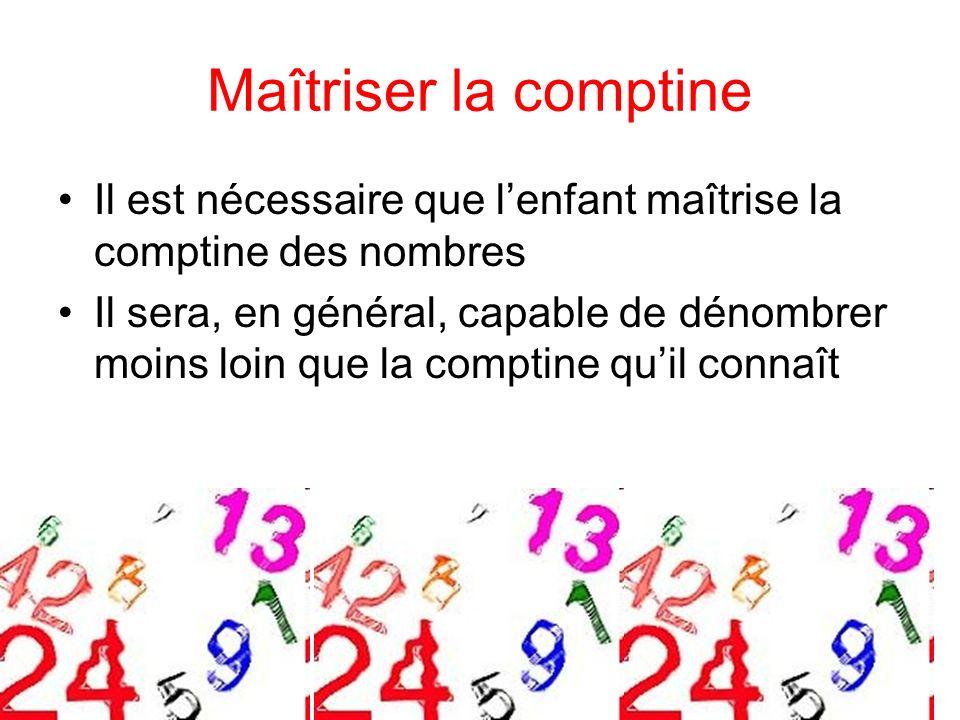 1 er volet Maitriser la comptine de la suite des nombresMaitriser la comptine de la suite des nombres Frédérique Bouvier et Geneviève MARTIEL Stage Ma