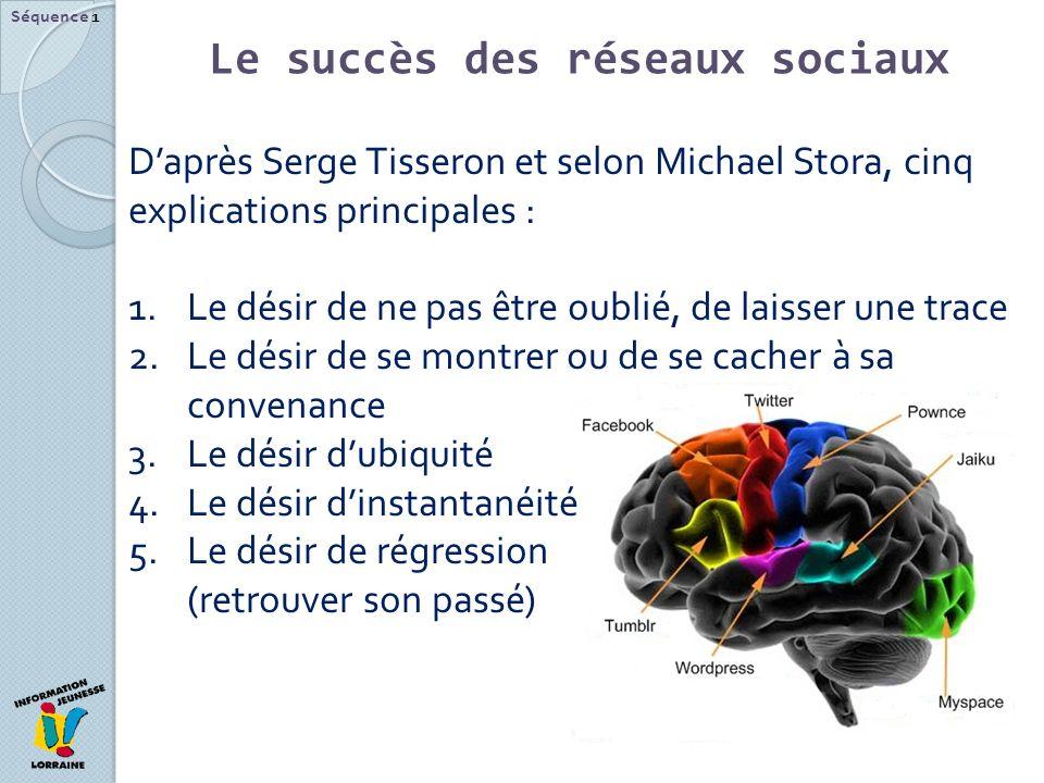 Daprès Serge Tisseron et selon Michael Stora, cinq explications principales : 1.Le désir de ne pas être oublié, de laisser une trace 2.Le désir de se montrer ou de se cacher à sa convenance 3.Le désir dubiquité 4.Le désir dinstantanéité 5.Le désir de régression (retrouver son passé) Le succès des réseaux sociaux Séquence 1