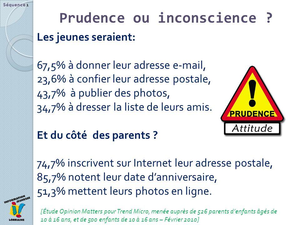 Les jeunes seraient: 67,5% à donner leur adresse e-mail, 23,6% à confier leur adresse postale, 43,7% à publier des photos, 34,7% à dresser la liste de leurs amis.