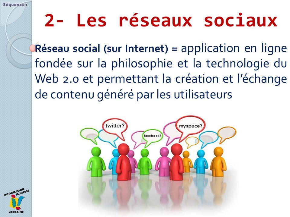 2- Les réseaux sociaux Séquence 1 Réseau social (sur Internet) = application en ligne fondée sur la philosophie et la technologie du Web 2.0 et permettant la création et léchange de contenu généré par les utilisateurs