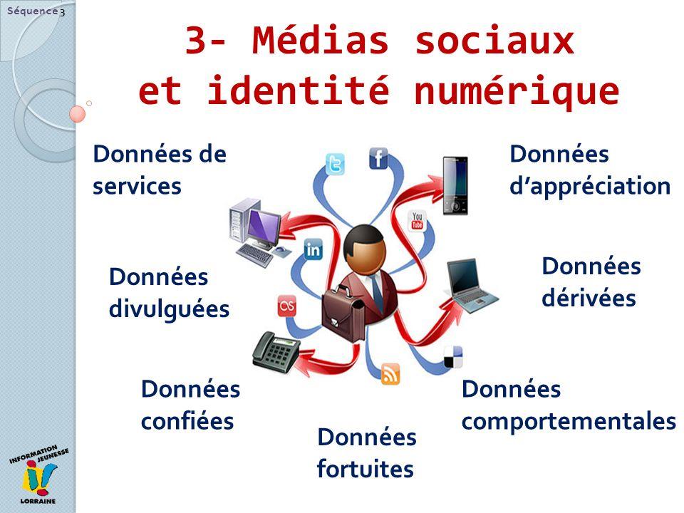 3- Médias sociaux et identité numérique Séquence 3 Données de services Données divulguées Données confiées Données fortuites Données comportementales Données dérivées Données dappréciation