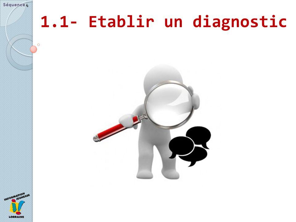 1.1- Etablir un diagnostic Séquence 4