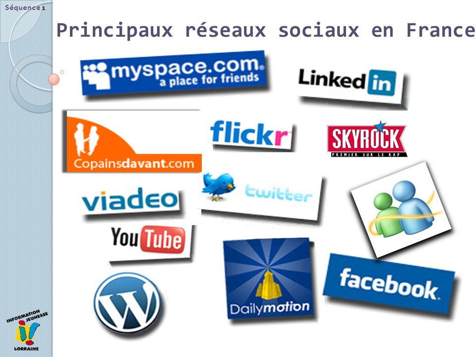 Séquence 1 Principaux réseaux sociaux en France