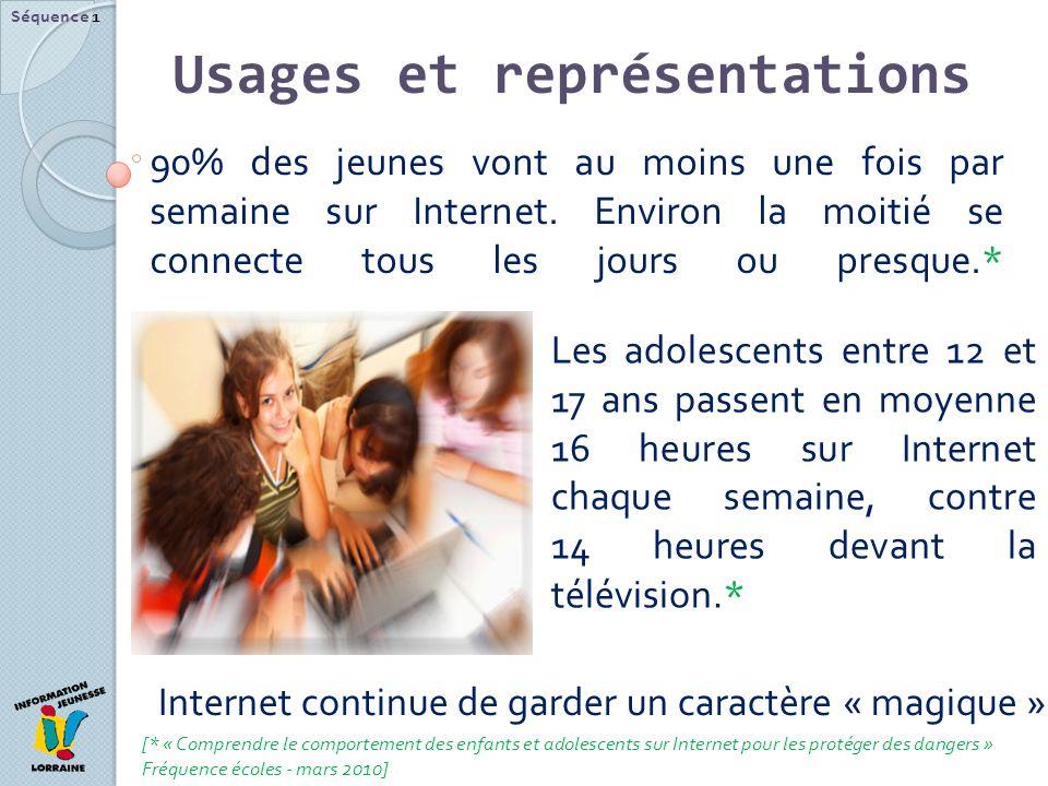 Usages et représentations Séquence 1 90% des jeunes vont au moins une fois par semaine sur Internet.