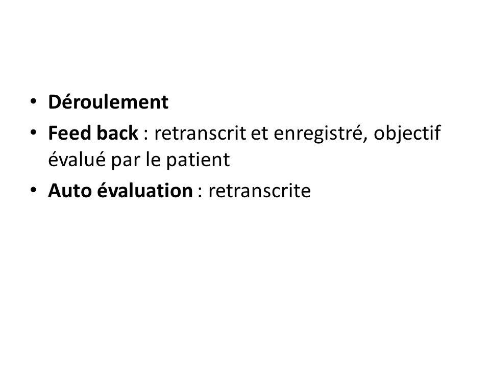 Déroulement Feed back : retranscrit et enregistré, objectif évalué par le patient Auto évaluation : retranscrite