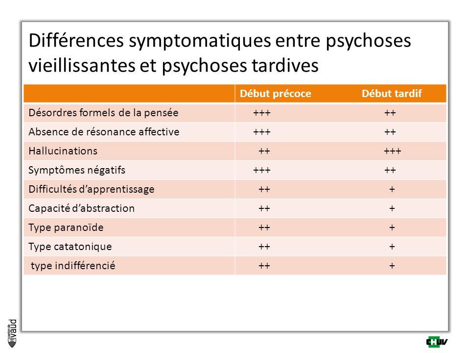 Différences symptomatiques entre psychoses vieillissantes et psychoses tardives Début précoce Début tardif Désordres formels de la pensée +++ ++ Absen