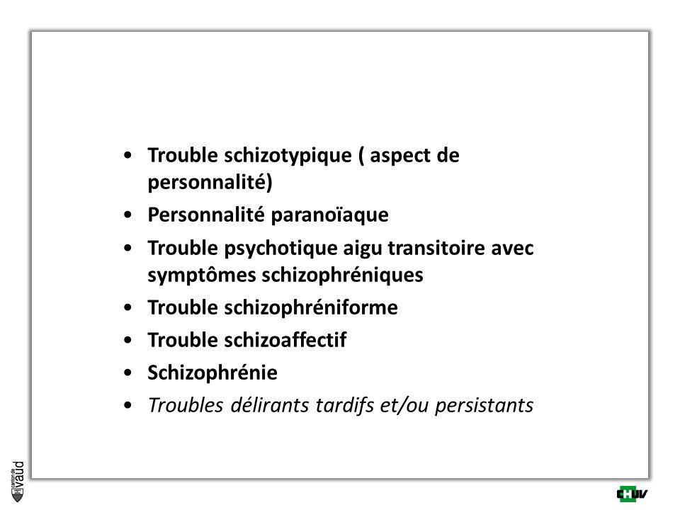 Trouble schizotypique ( aspect de personnalité) Personnalité paranoïaque Trouble psychotique aigu transitoire avec symptômes schizophréniques Trouble